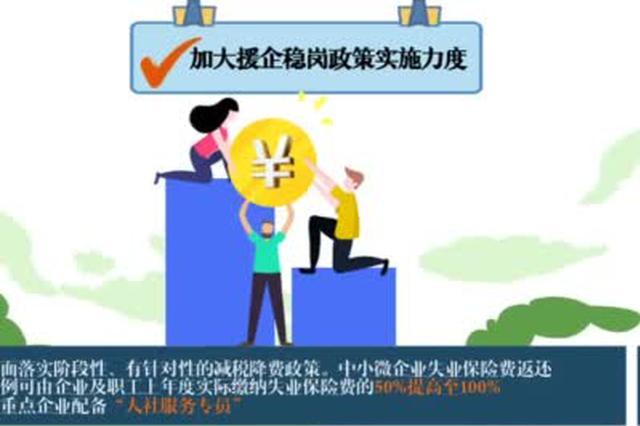 """""""职""""等你来 安徽这些""""硬核""""政策帮你找工作!"""