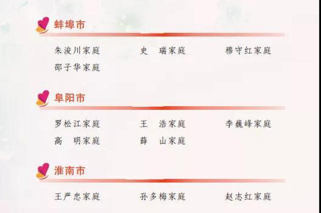 """99户 安徽省""""抗疫最美家庭""""揭晓"""