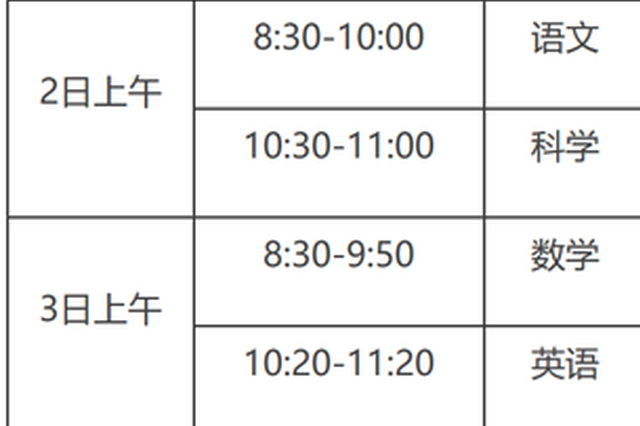 """7月2日合肥市四、五年级将开始""""绿色指标评价""""测试"""