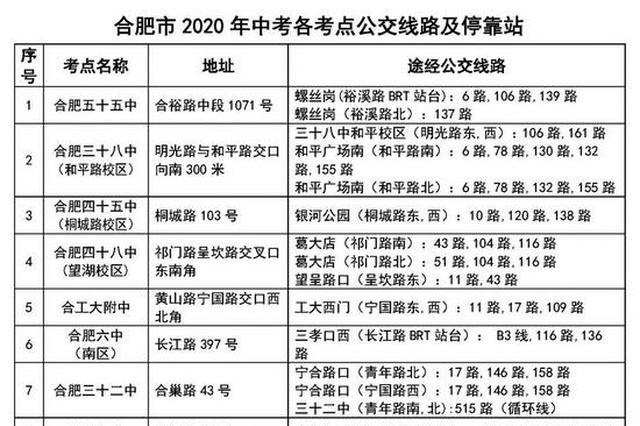 合肥公交集团发布2020年中考合肥市区各考点公交线路