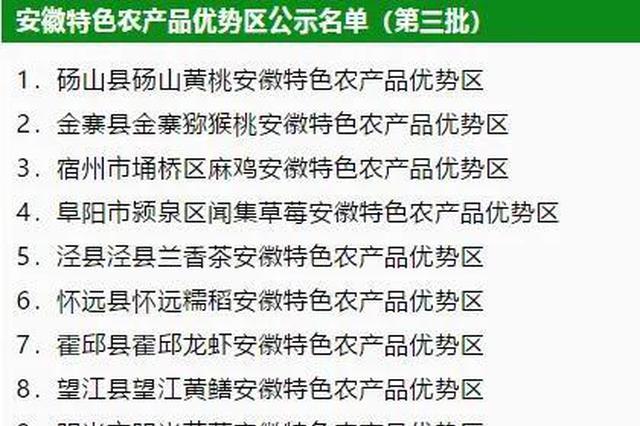 公示!这21个县(市、区)入选特色农产品优势区
