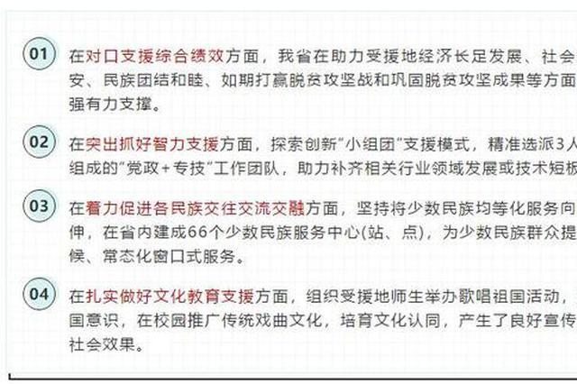 国家发改委通报表扬安徽