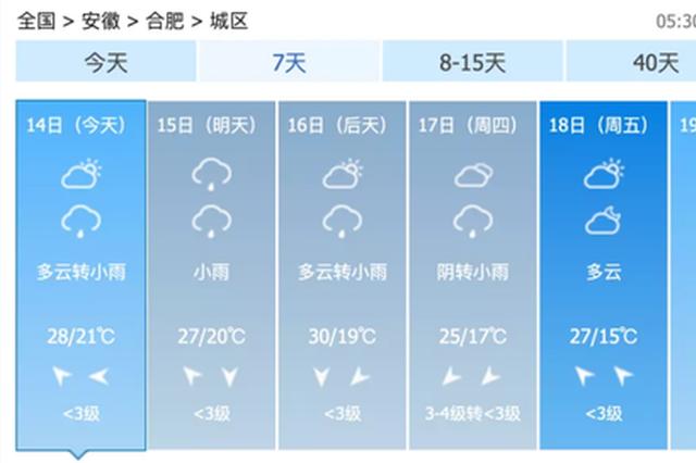 安徽部分地区将有暴雨或大暴雨