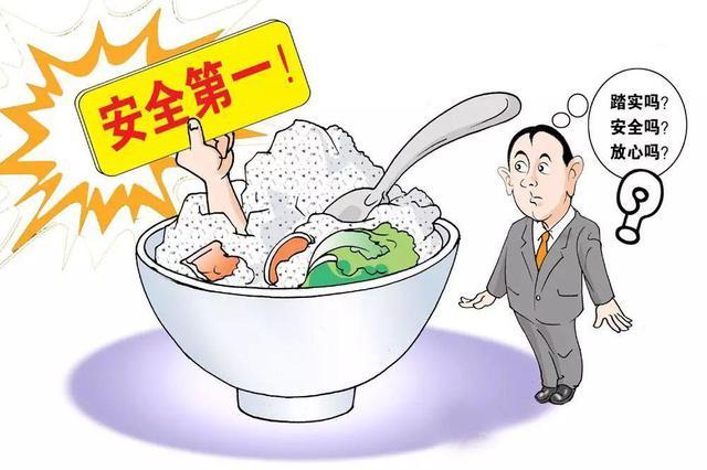 安徽四批次不合格食品涉及农残超标