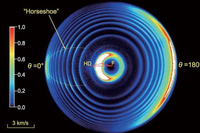 中国科大发现化学反应中自旋轨道分波的量子干涉现象