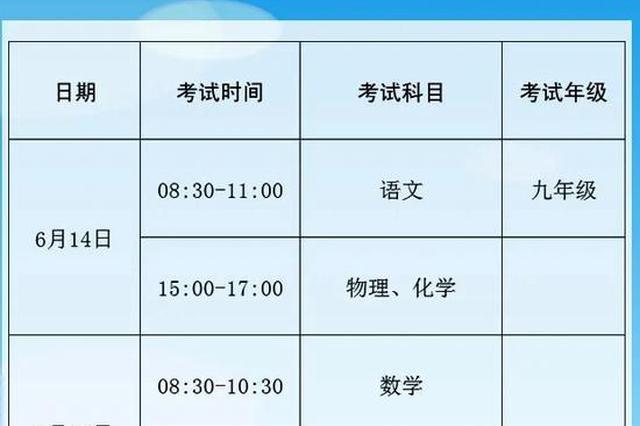 安徽今年中考时间定于6月14日 体育不设必考项