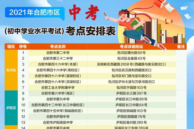 @中考考生 合肥市教育局重要提醒!