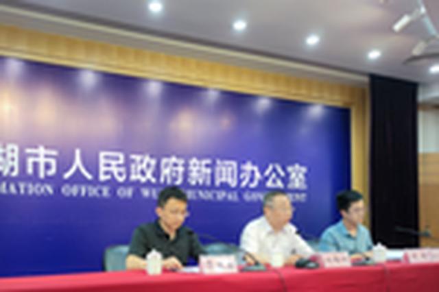芜湖市全面落实预算绩效管理