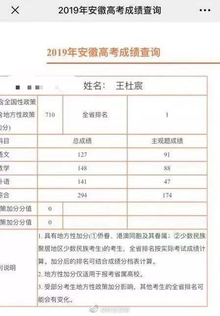 2019年安徽高考最高分出炉:文科681分 理科710分