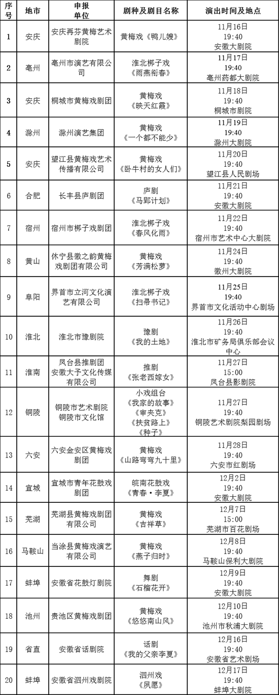 """""""奋进新时代 共圆小康梦""""——全省脱贫攻坚题材优秀剧目展演即将举办"""