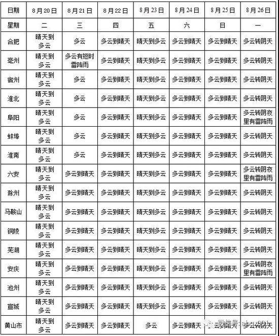 http://www.ahxinwen.com.cn/shehuizatan/62603.html