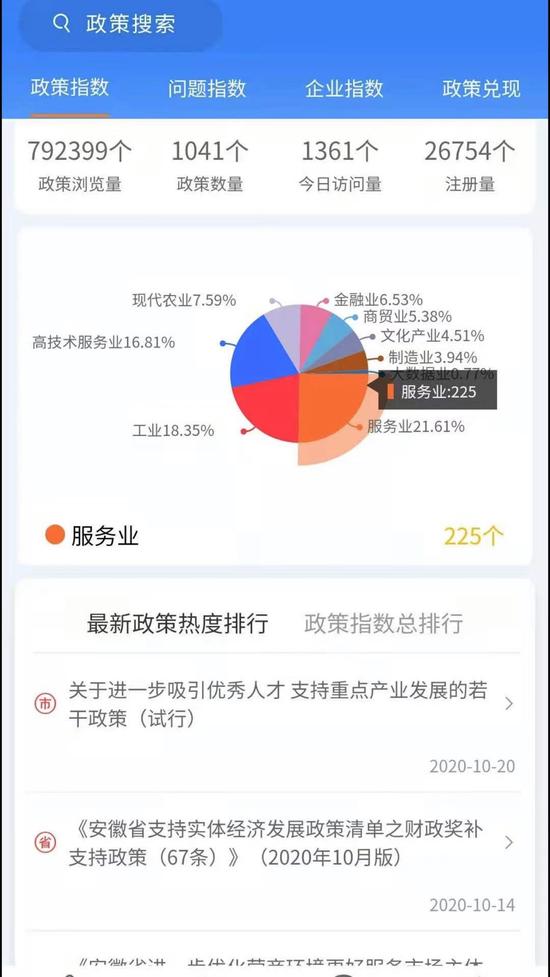 """合肥庐阳区:政策""""搬上网"""" 精准推送优化为企服务"""