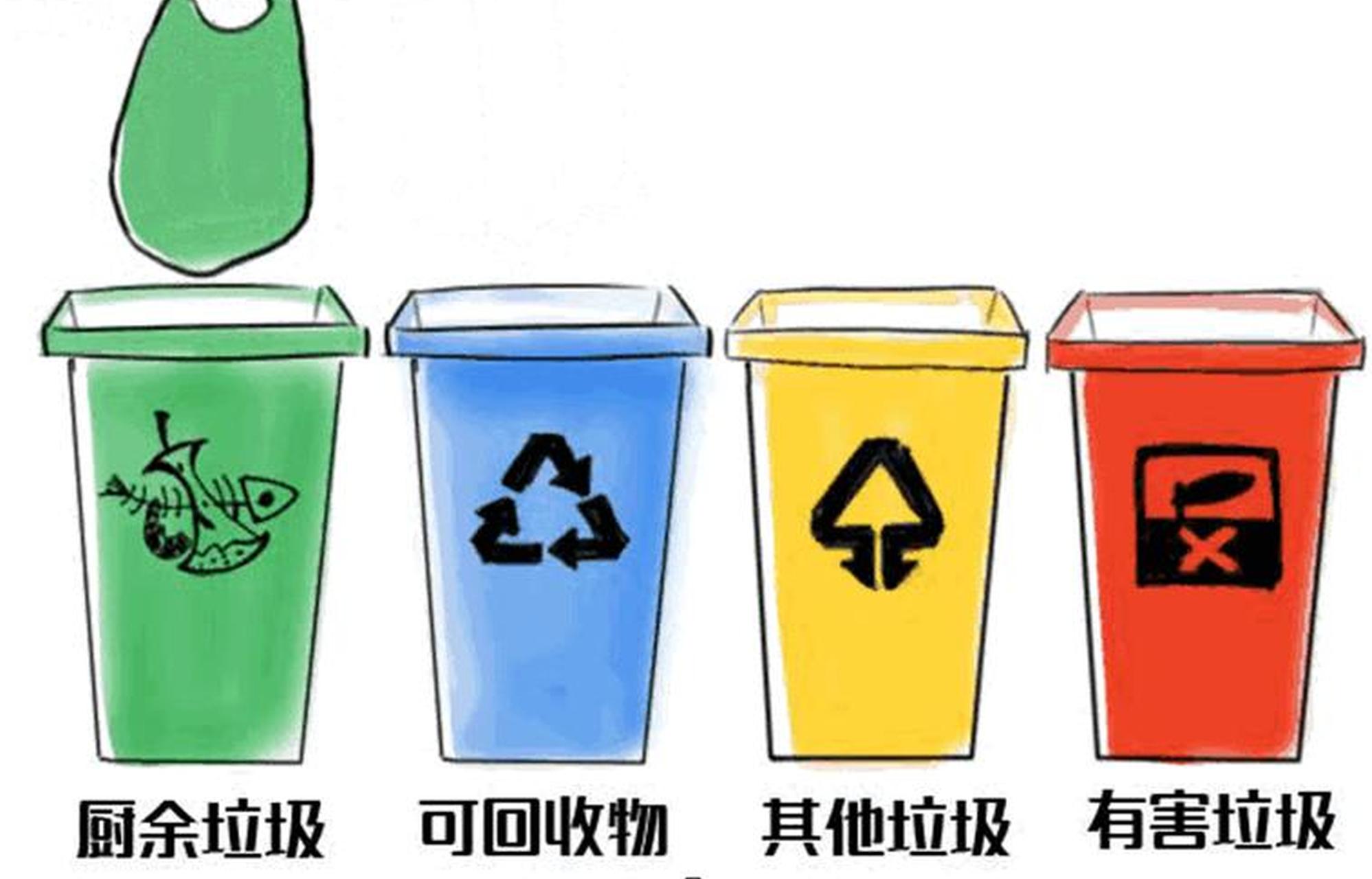 垃圾分类科普行 政协委员进社区