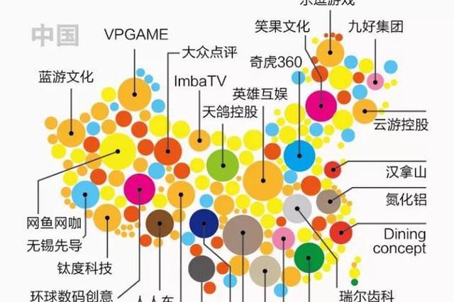 """王思聪投资版图曝光 否认""""5亿试错学费""""的说法"""