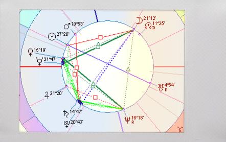 占星骑士职场周运10.21-10.27