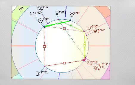 占星骑士职场周运6.29-7.5