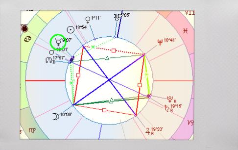 占星骑士职场周运6.24-6.30