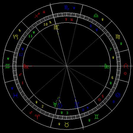 行运天王星与月亮的关系