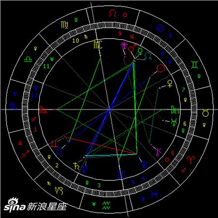 2019年射手座满月:奉献与交流