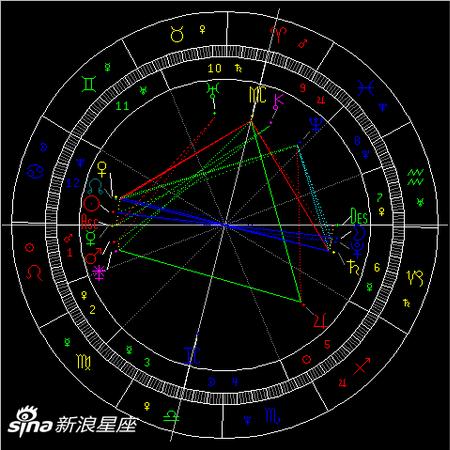 19年魔羯座满月月食:收敛负面情绪