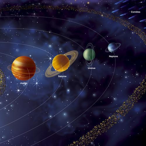 土星拱天王星