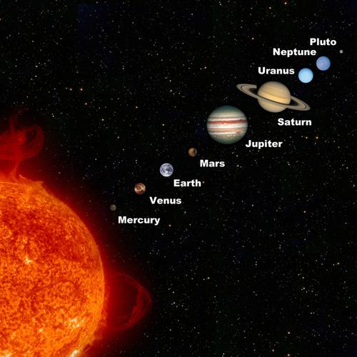 太阳拱火星