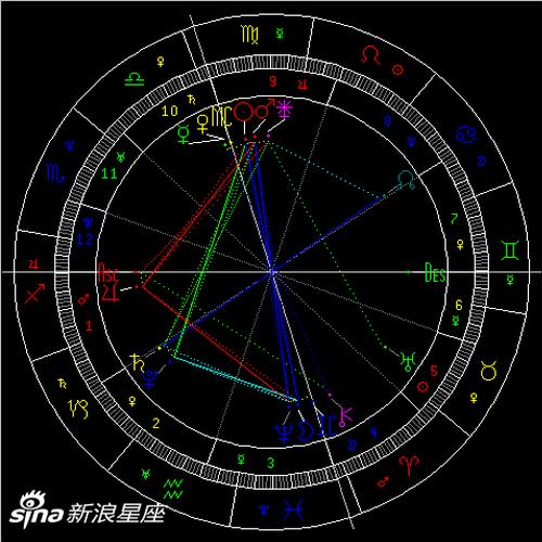 2019年9月14日双鱼座满月