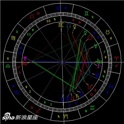 2020 金星 逆行 【星星教授安格斯2020/5/25