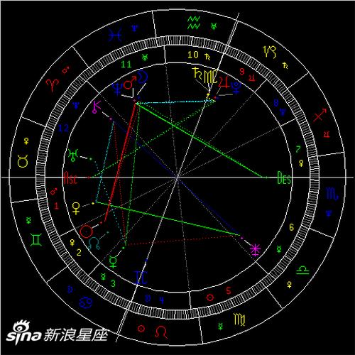 6月天象:火星合海王星(图)