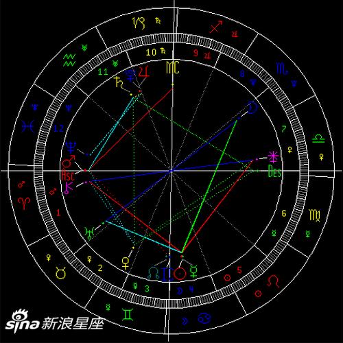6月天象:木星六合海王星(图)