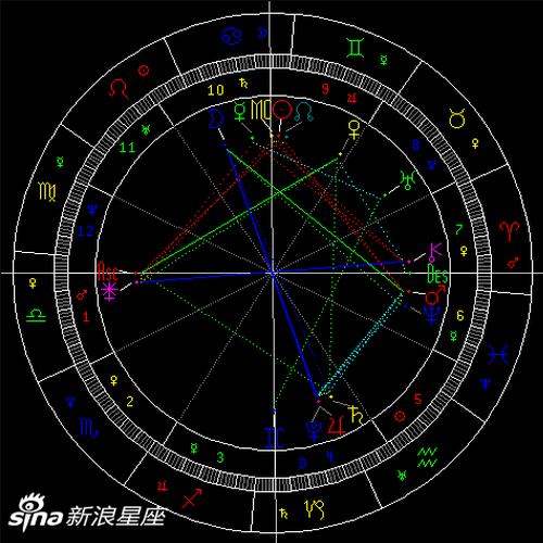 6月天象:海王星逆行(图)