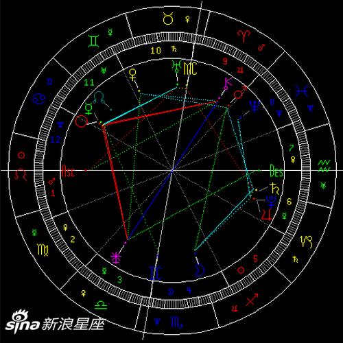 7月天象:土星进入魔羯座(图)