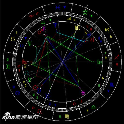 7月天象:巨蟹座新月(图)