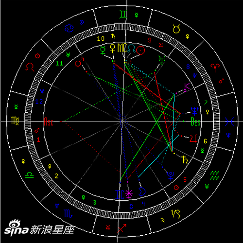 5月天象:金星刑海王星(图)