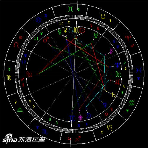 5月天象:火星冲冥王星(图)