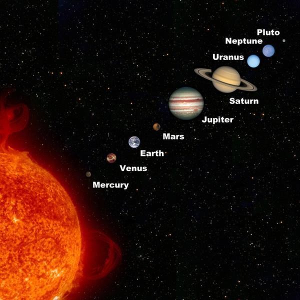 太阳六合木星