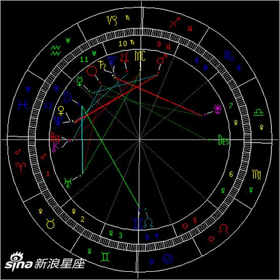 水星六合火星