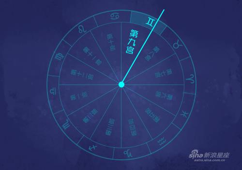 12瀹澶磋惤鍏ュ弻瀛愬骇璇﹁В-绗節瀹�