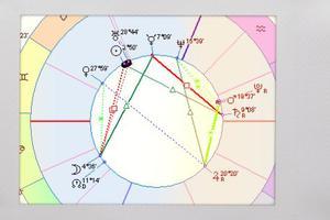 占星骑士职场周运4.23-4.29
