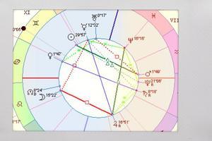 占星骑士职场周运5.21-5.27
