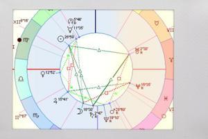占星骑士职场周运 8.20-8.26
