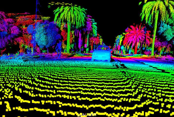 Luminar的激光雷达系统