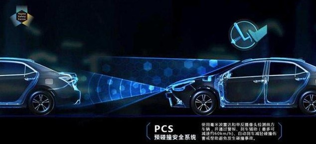 广汽丰田雷凌基本标配准L2级自动驾驶 打造智能家轿新标杆