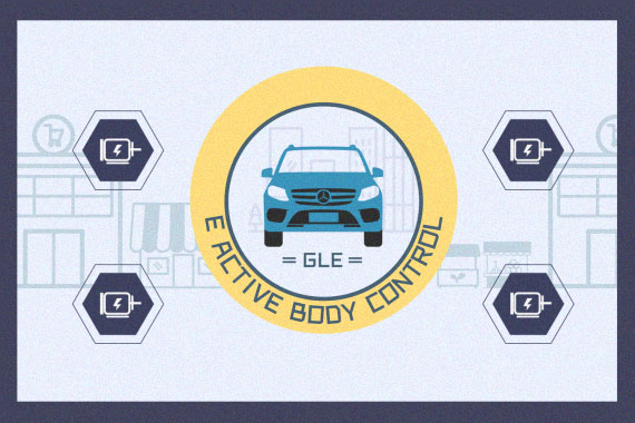 奔驰黑科技 E-Active Body Control技术详解