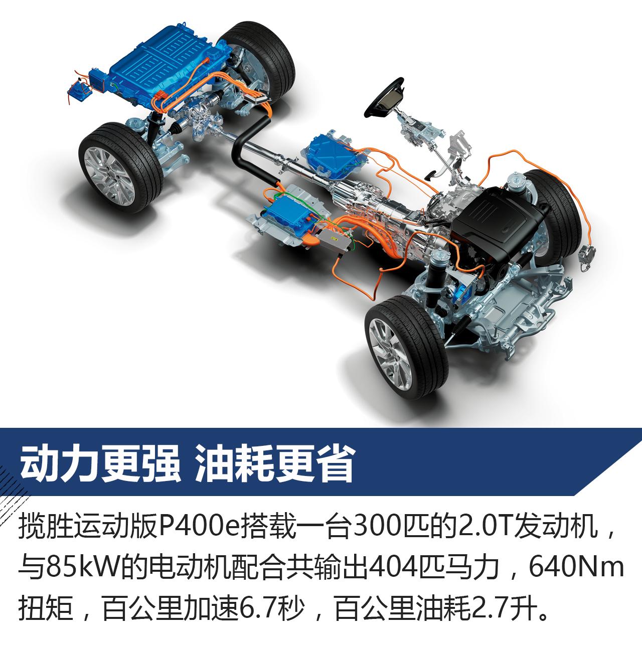 电机加持 越玩越野 试驾揽胜运动版P400e