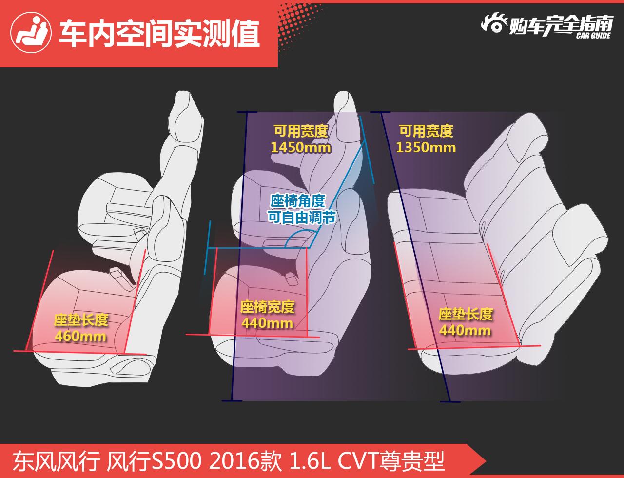 车内空间2+2+3