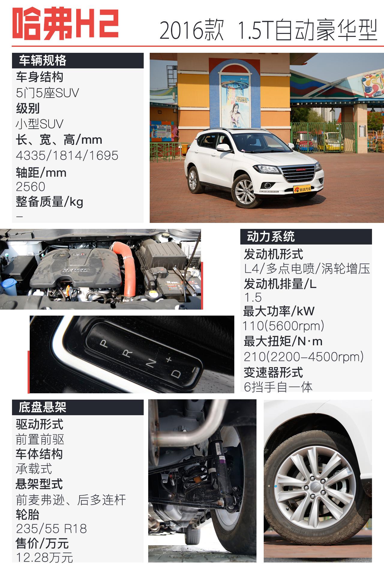 车型概述-白4