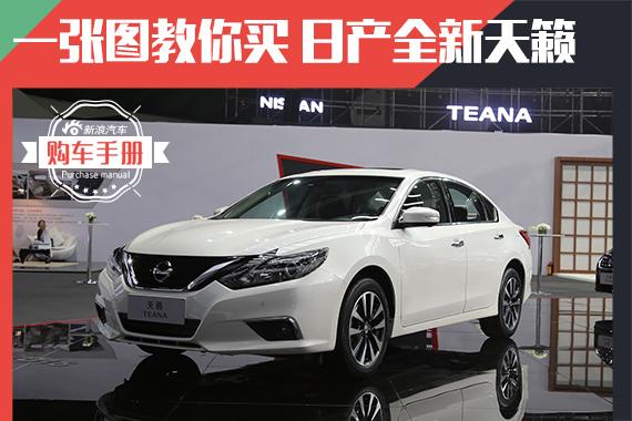 如何修成正果?东风日产全新天籁购车手册