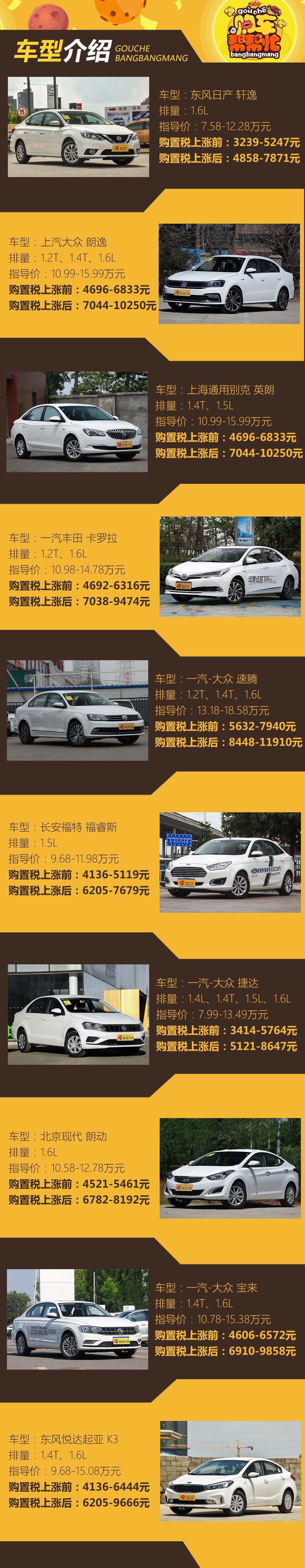 购车帮帮忙 明年买这些车得多花多少钱?