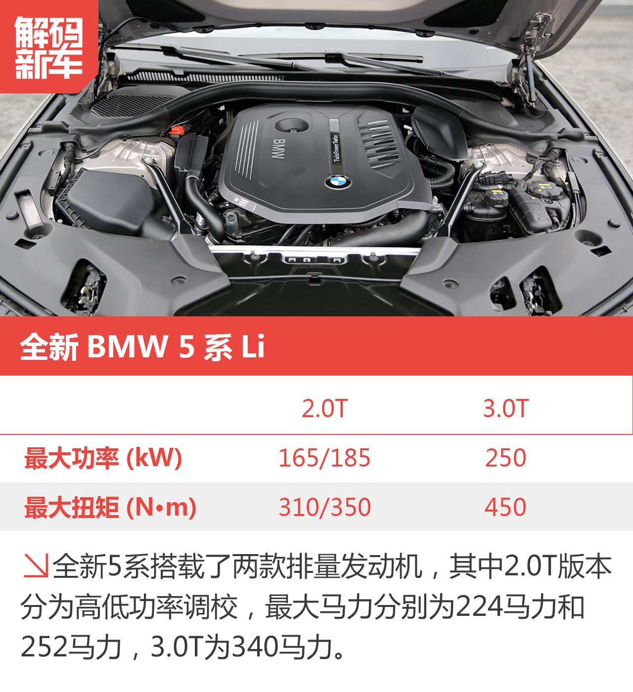 新车解码:全新宝马5系Li到底怎么样?